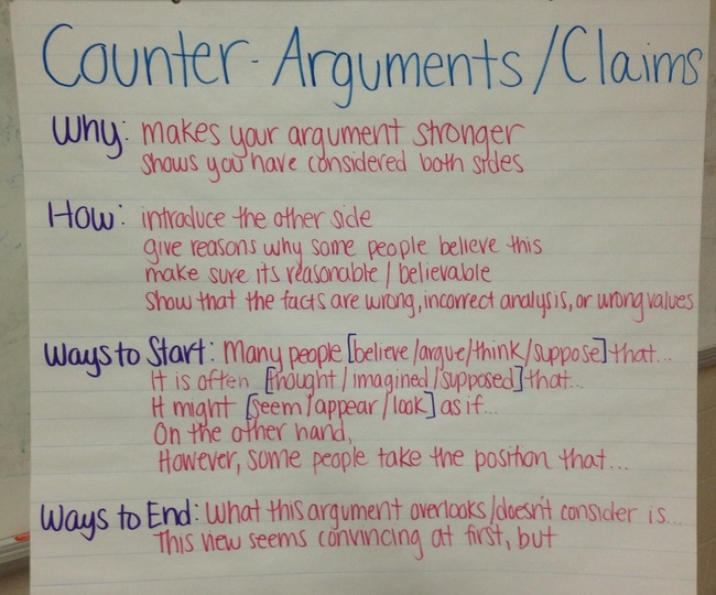 Example argumentative research paper